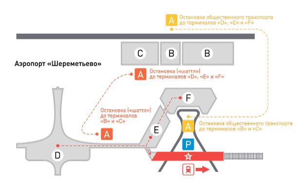 Стоянка в шереметьево терминал
